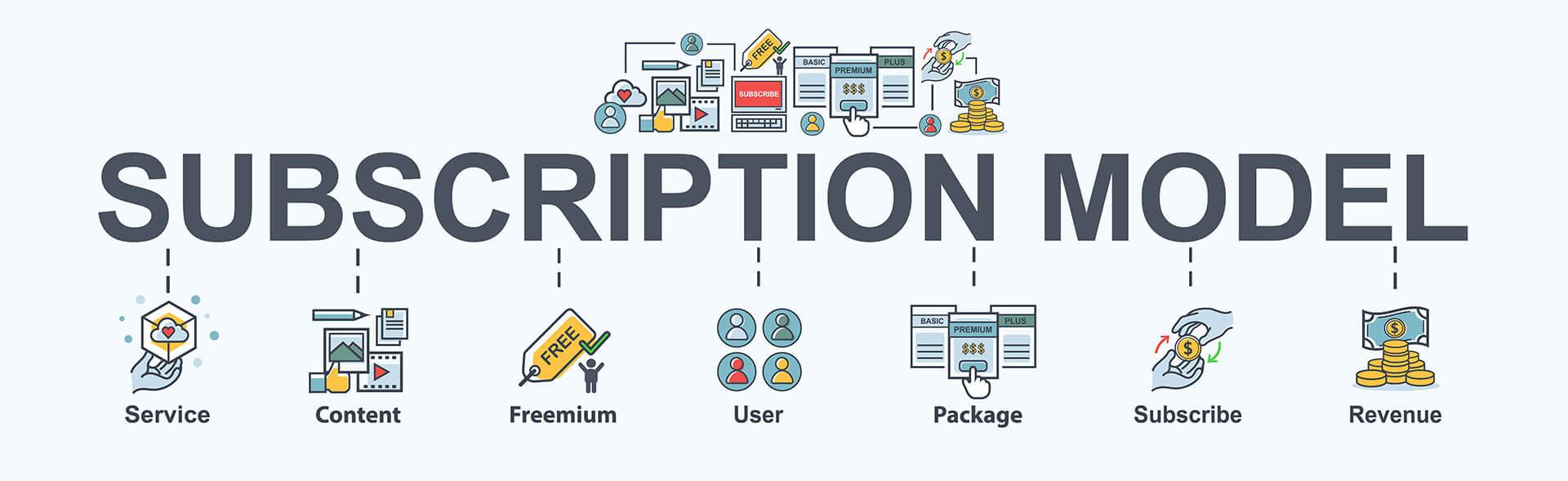 Subscription-model