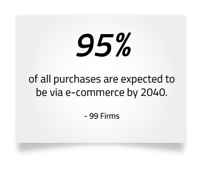 E-commerce fact 3 Xion Global