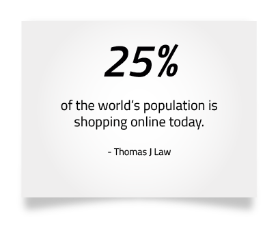 E-commerce fact 1 Xion Global