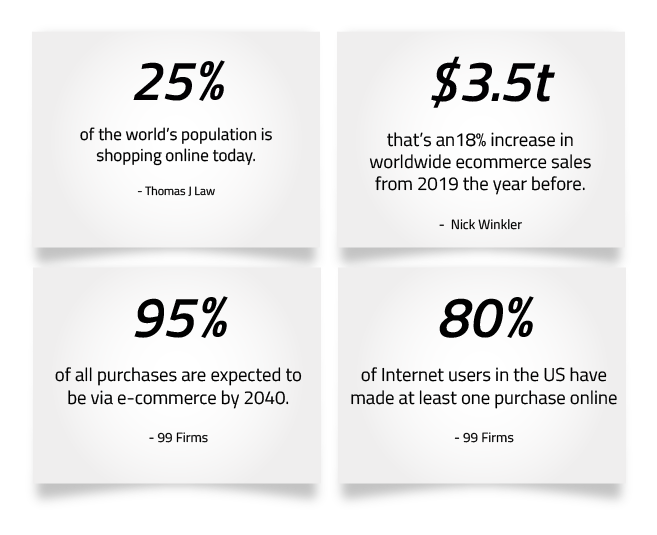E-commerce facts Xion Global