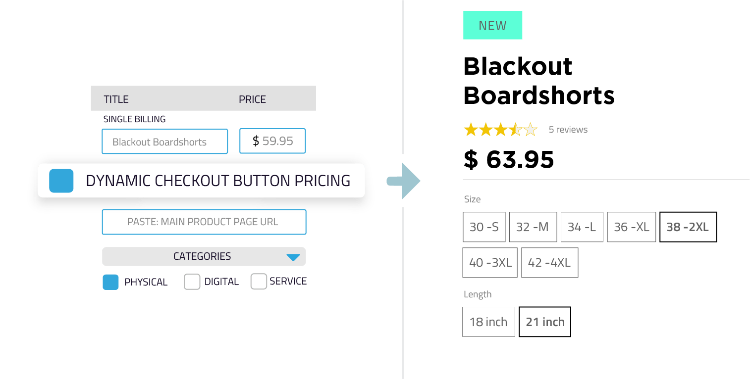 Dynamic check out button pricing Xion Global