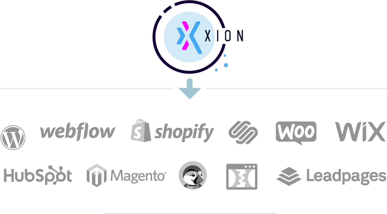 Break free from endless e-commerce integrations - Xion Global