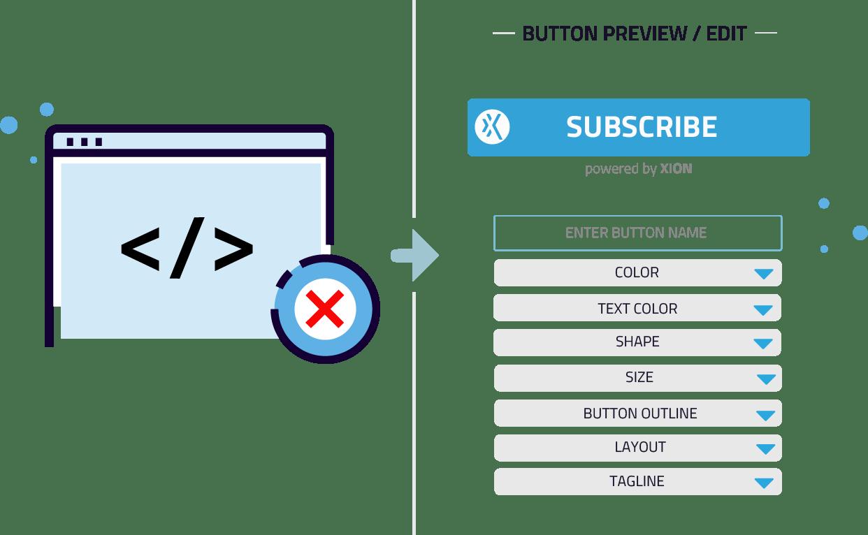 Checkout button customization -Xion Global