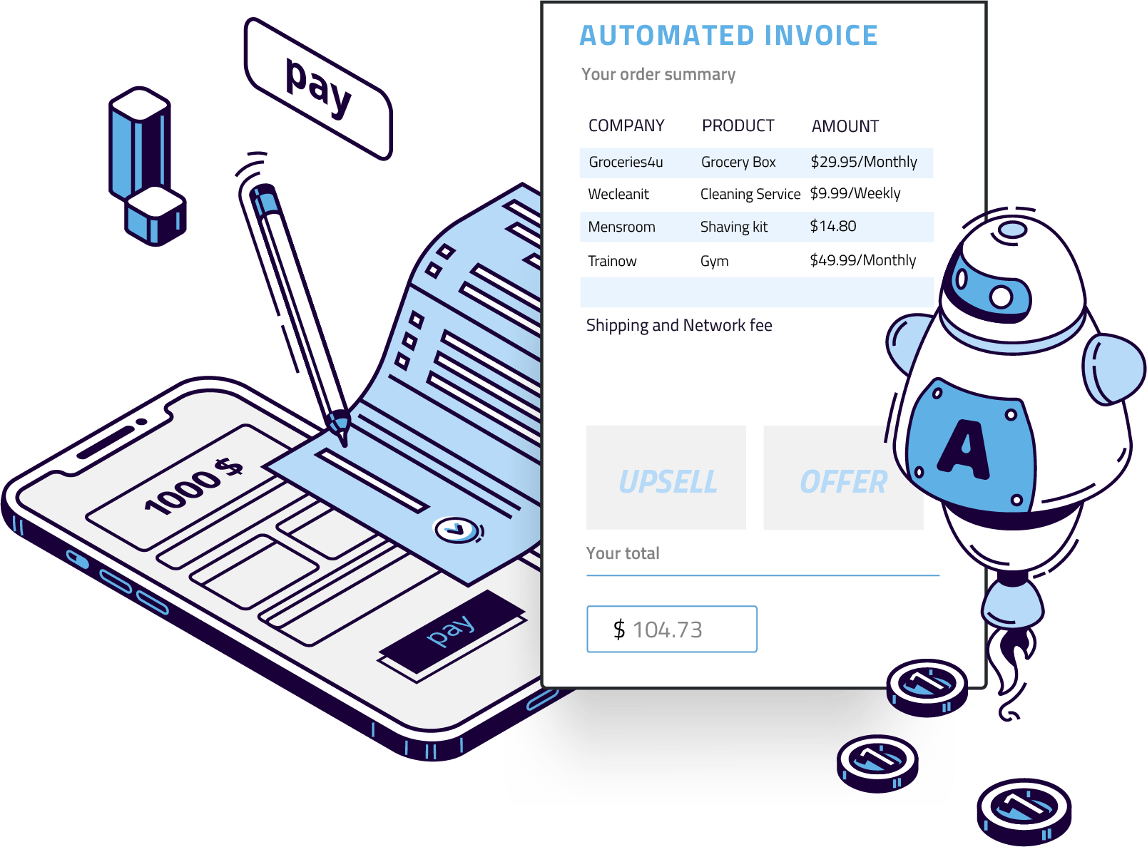 Detailed automated invoicing with Xion
