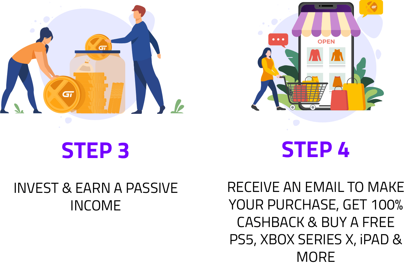 Steps to earn first 100k customers