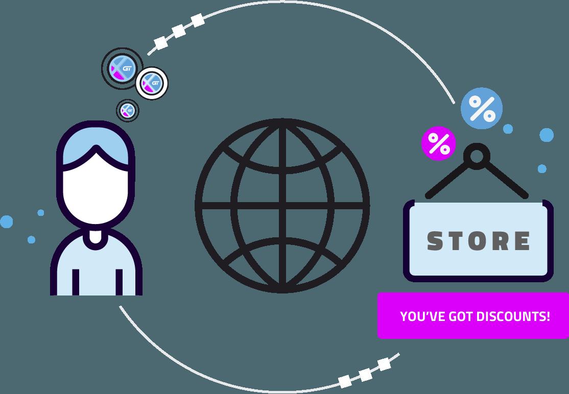 Get XGT Discounts -Xion Global